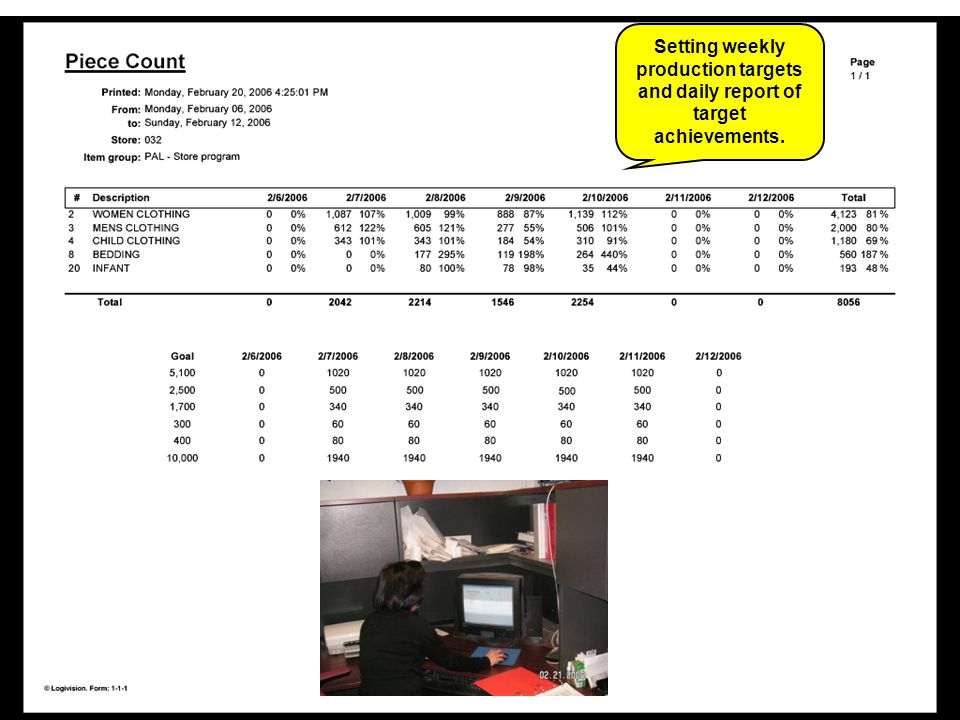 6/11/2014 Setting weekly production targets and daily report of target achievements.