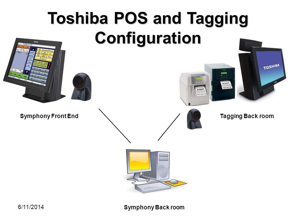6/11/2014 Toshiba Easy Ticketing System
