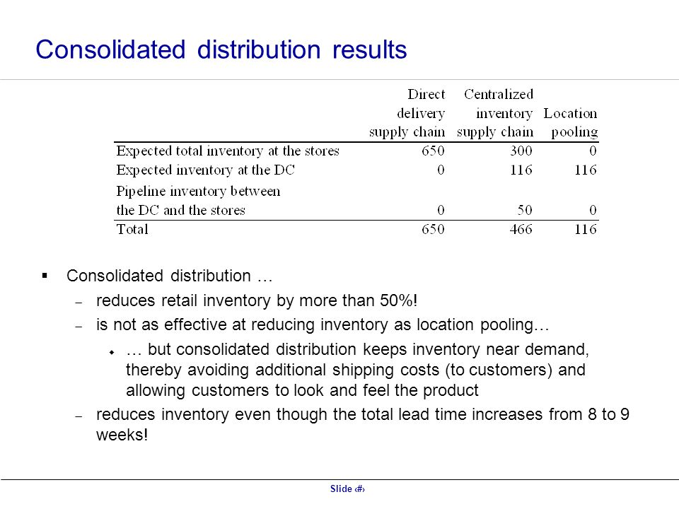 Slide 12 Consolidated distribution results Consolidated distribution … reduces retail inventory by more than 50%.