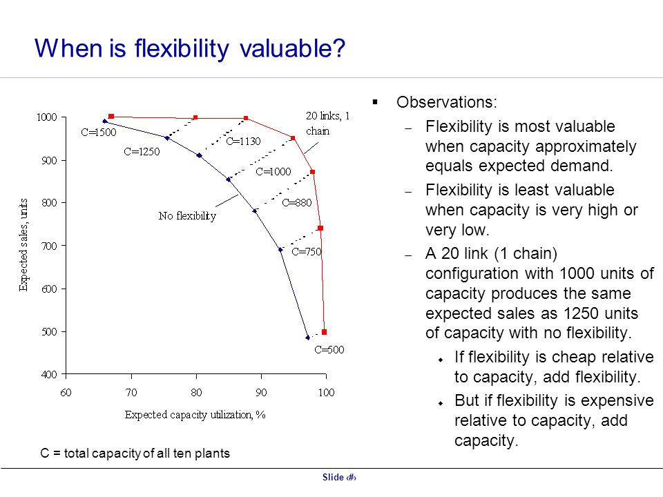 Slide 19 When is flexibility valuable.