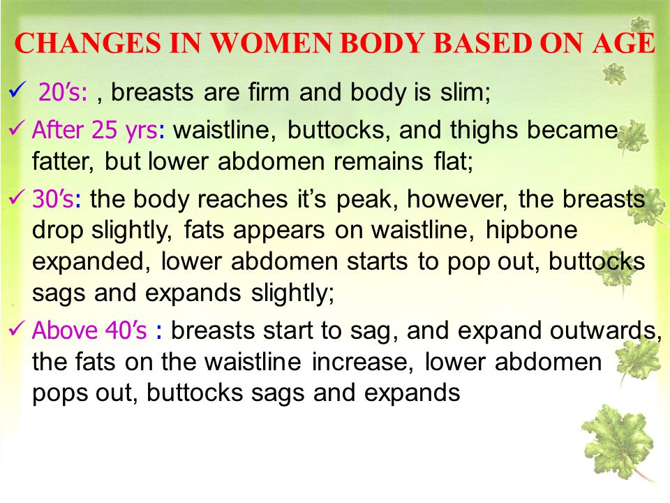 CHANGES IN WOMEN BODY BASED ON AGE 20s:, breasts are firm and body is slim; After 25 yrs: waistline, buttocks, and thighs became fatter, but lower abd