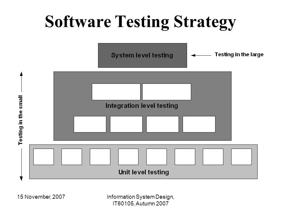 15 November, 2007Information System Design, IT60105, Autumn 2007 Software Testing Strategy