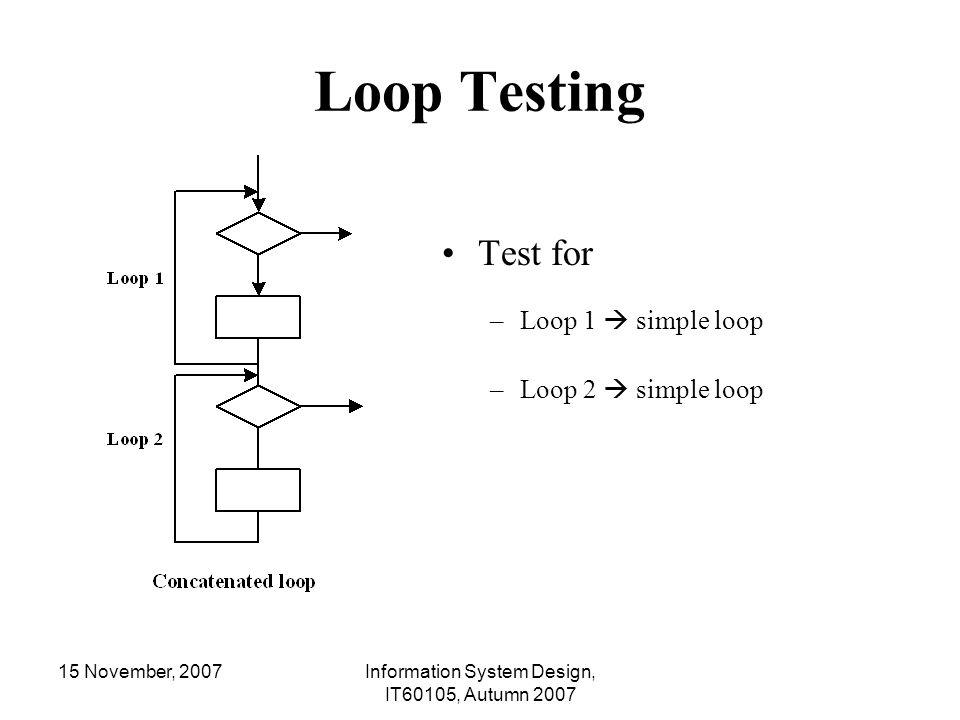 15 November, 2007Information System Design, IT60105, Autumn 2007 Loop Testing Test for –Loop 1 simple loop –Loop 2 simple loop