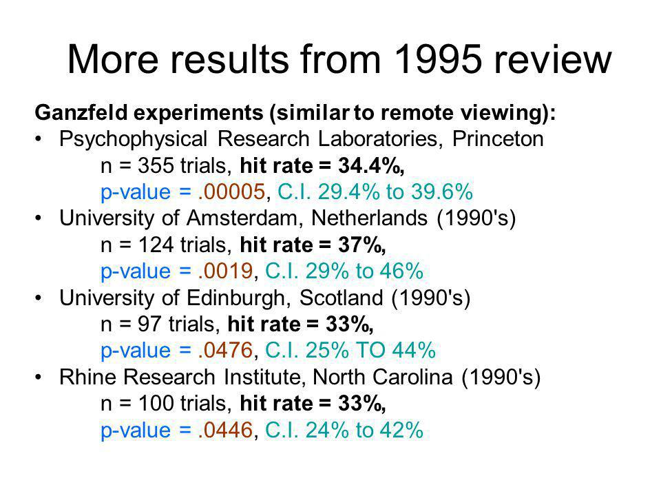 Ganzfeld experiments (similar to remote viewing): Psychophysical Research Laboratories, Princeton n = 355 trials, hit rate = 34.4%, p-value =.00005, C