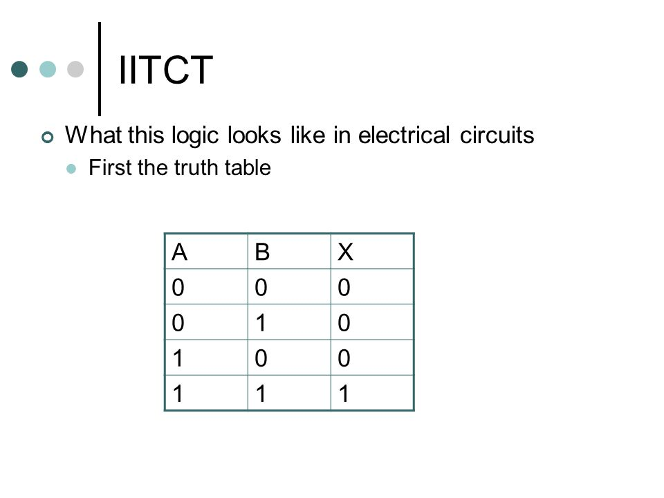 IITCT What this logic looks like in electrical circuits First the truth table ABX