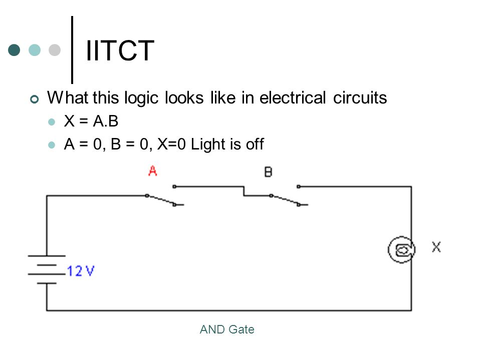 IITCT What this logic looks like in electrical circuits X = A.B A = 0, B = 0, X=0 Light is off AND Gate