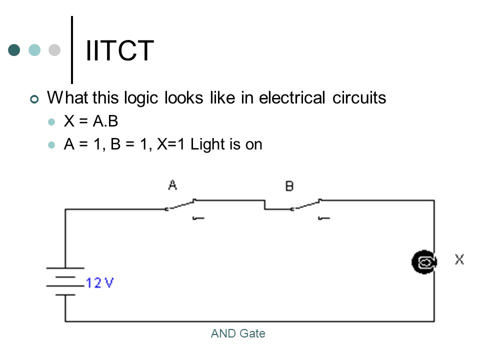 IITCT What this logic looks like in electrical circuits X = A.B A = 1, B = 1, X=1 Light is on AND Gate