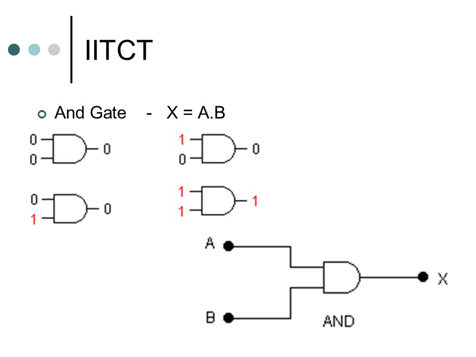IITCT And Gate - X = A.B
