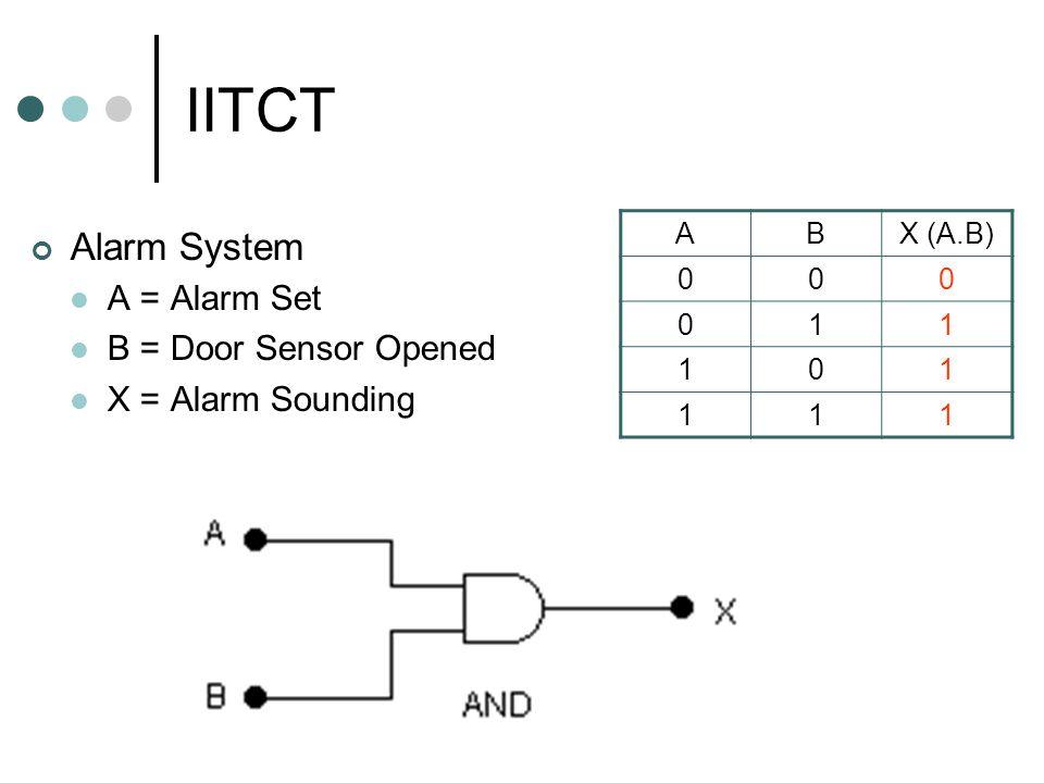IITCT Alarm System A = Alarm Set B = Door Sensor Opened X = Alarm Sounding ABX (A.B) 000 011 101 111
