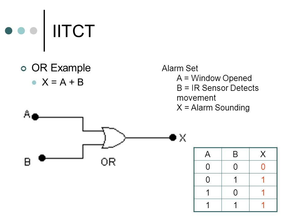 IITCT OR Example X = A + B Alarm Set A = Window Opened B = IR Sensor Detects movement X = Alarm Sounding ABX
