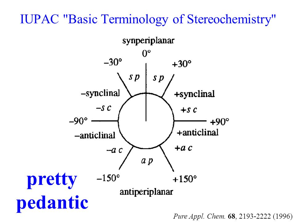 IUPAC Basic Terminology of Stereochemistry Pure Appl. Chem. 68, 2193-2222 (1996) pretty pedantic
