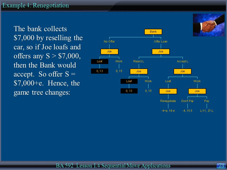24 BA 592 Lesson I.4 Sequential Move Applications Example 4: Renegotiation The bank collects $7,000 by reselling the car, so if Joe loafs and offers any S > $7,000, then the Bank would accept.