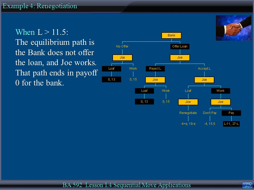25 BA 592 Lesson I.4 Sequential Move Applications When L > 11.5: The equilibrium path is the Bank does not offer the loan, and Joe works. That path en