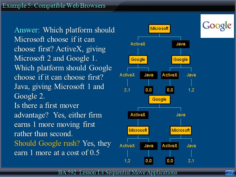 29 BA 592 Lesson I.4 Sequential Move Applications Answer: Which platform should Microsoft choose if it can choose first? ActiveX, giving Microsoft 2 a