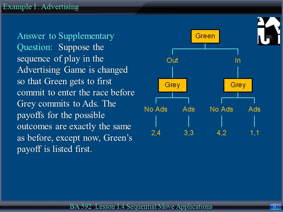 8 8 BA 592 Lesson I.4 Sequential Move Applications Answer to Supplementary Question: Suppose the sequence of play in the Advertising Game is changed so that Green gets to first commit to enter the race before Grey commits to Ads.
