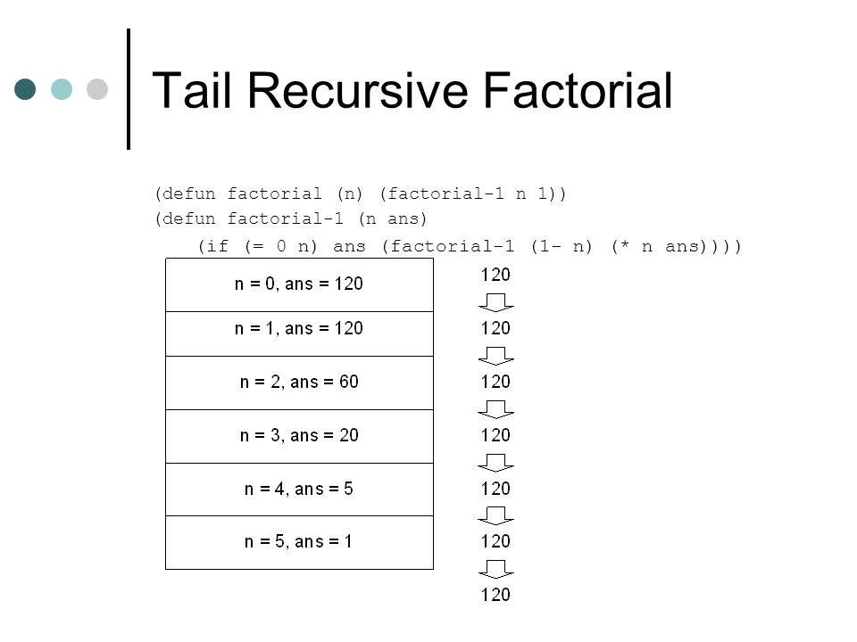 Tail Recursive Factorial (defun factorial (n) (factorial-1 n 1)) (defun factorial-1 (n ans) (if (= 0 n) ans (factorial-1 (1- n) (* n ans))))