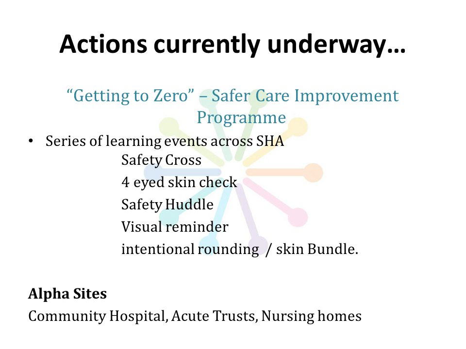 Actions currently underway… Getting to Zero – Safer Care Improvement Programme Series of learning events across SHA Safety Cross 4 eyed skin check Safety Huddle Visual reminder intentional rounding / skin Bundle.