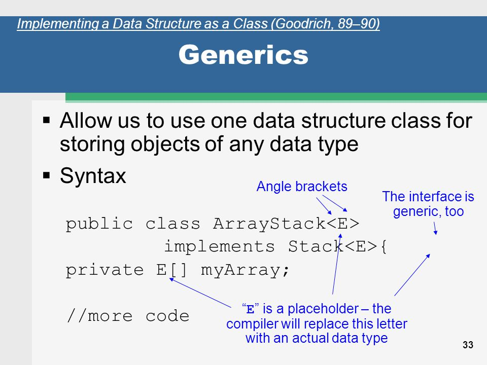 33 Generics Allow us to use one data structure class for storing objects of any data type Syntax public class ArrayStack implements Stack { private E[] myArray; //more code Implementing a Data Structure as a Class (Goodrich, 89–90) Angle brackets E is a placeholder – the compiler will replace this letter with an actual data type The interface is generic, too