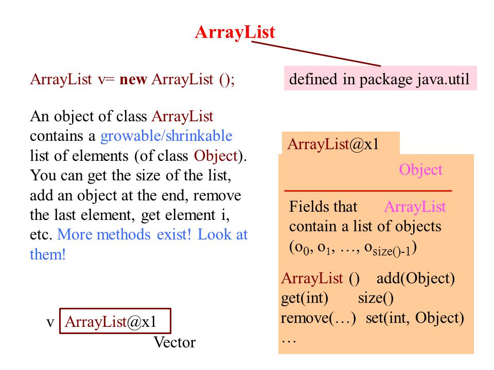 ArrayList 16 ArrayList v= new ArrayList (); ArrayList@x1 ArrayList Object defined in package java.util Fields that contain a list of objects (o 0, o 1, …, o size()-1 ) ArrayList () add(Object) get(int) size() remove(…) set(int, Object) … v ArrayList@x1 Vector An object of class ArrayList contains a growable/shrinkable list of elements (of class Object).