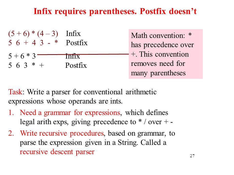 Infix requires parentheses. Postfix doesnt 27 (5 + 6) * (4 – 3) Infix 5 6 + 4 3 - * Postfix 5 + 6 * 3 Infix 5 6 3 * + Postfix Math convention: * has p