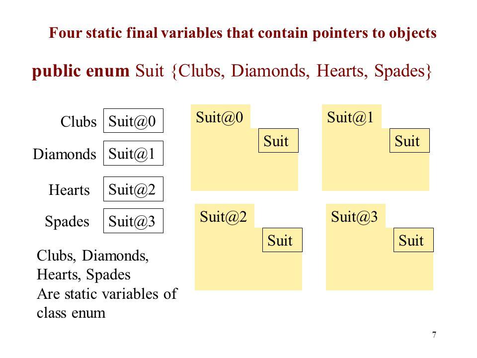 8 Testing for an enum constant 8 public enum Suit {Clubs, Diamonds, Hearts, Spades} Suit s= Suit.Clubs; Then s == Suit.Clubs is true s == Suit.Hearts is false switch(s) { case Clubs: case Spades: color= black; break; case Diamonds: case Hearts: color= red; break; } Can use a switch statement Type of s is Suit.