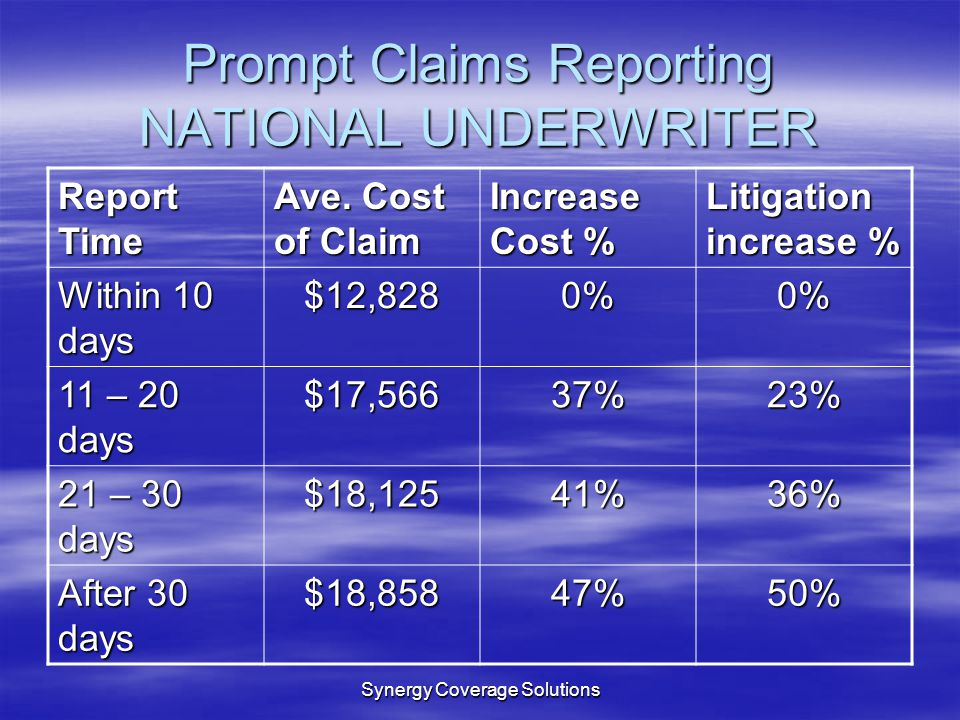 Synergy Coverage Solutions Prompt Claims Reporting NATIONAL UNDERWRITER Report Time Ave. Cost of Claim Increase Cost % Litigation increase % Within 10