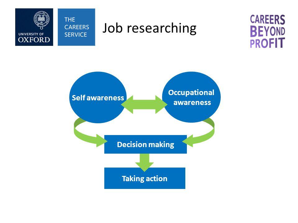 Job researching Career briefings Sector vacancy websites Organisation websites Talking to people Oxford alumni mentors