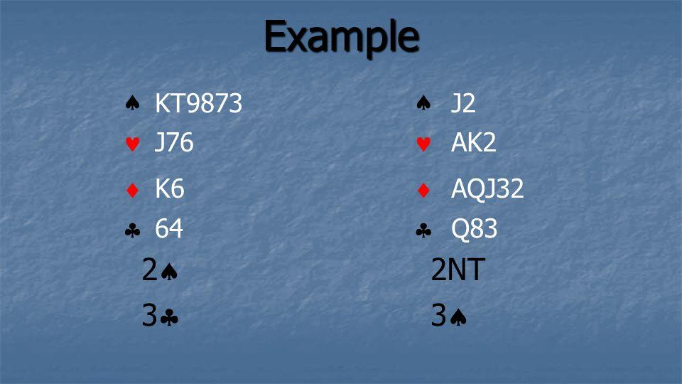 Example KT9873 J76 K6 64 J2 AK2 AQJ32 Q83 2 2NT 3 3