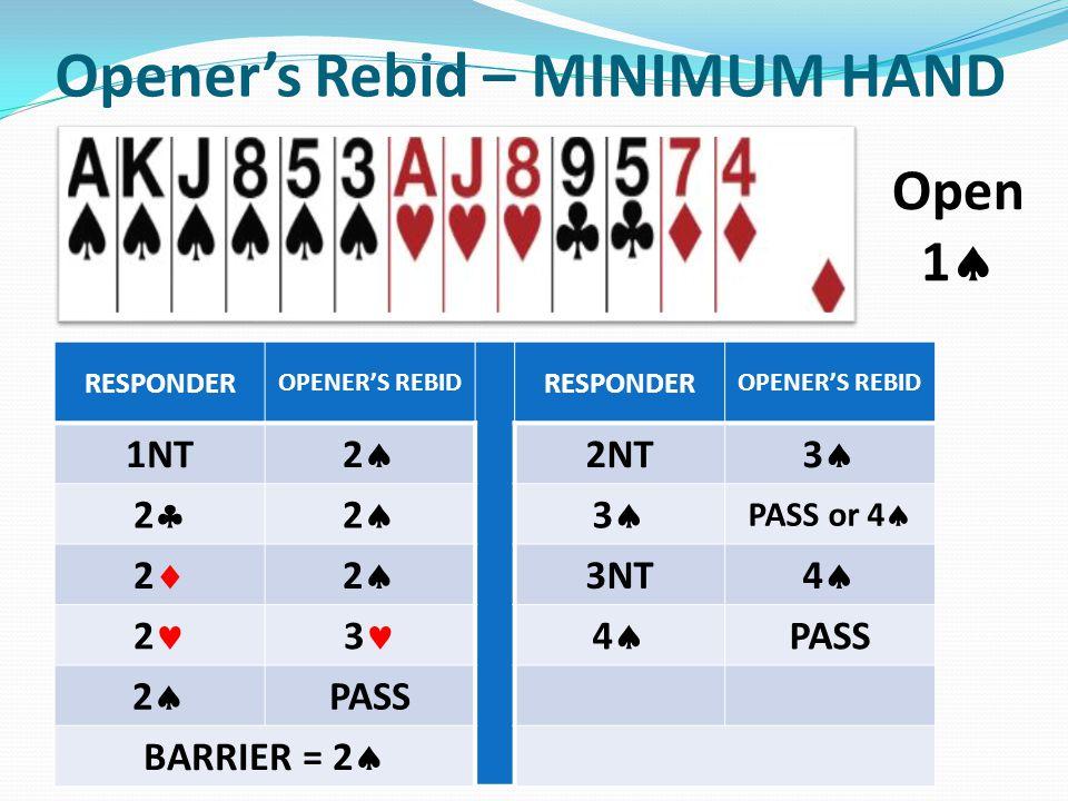 Openers Rebid – MINIMUM HAND Open 1 RESPONDER OPENERS REBID RESPONDER OPENERS REBID 1NT 2 2NT 3 2 2 3 PASS or 4 2 2 3NT 4 2 3 4 PASS 2 BARRIER = 2