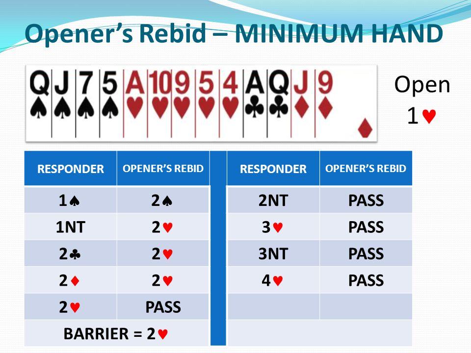 Openers Rebid – MINIMUM HAND Open 1 RESPONDER OPENERS REBID RESPONDER OPENERS REBID 1 2 2NTPASS 1NT 2 3 PASS 2 2 3NTPASS 2 2 4 2 BARRIER = 2