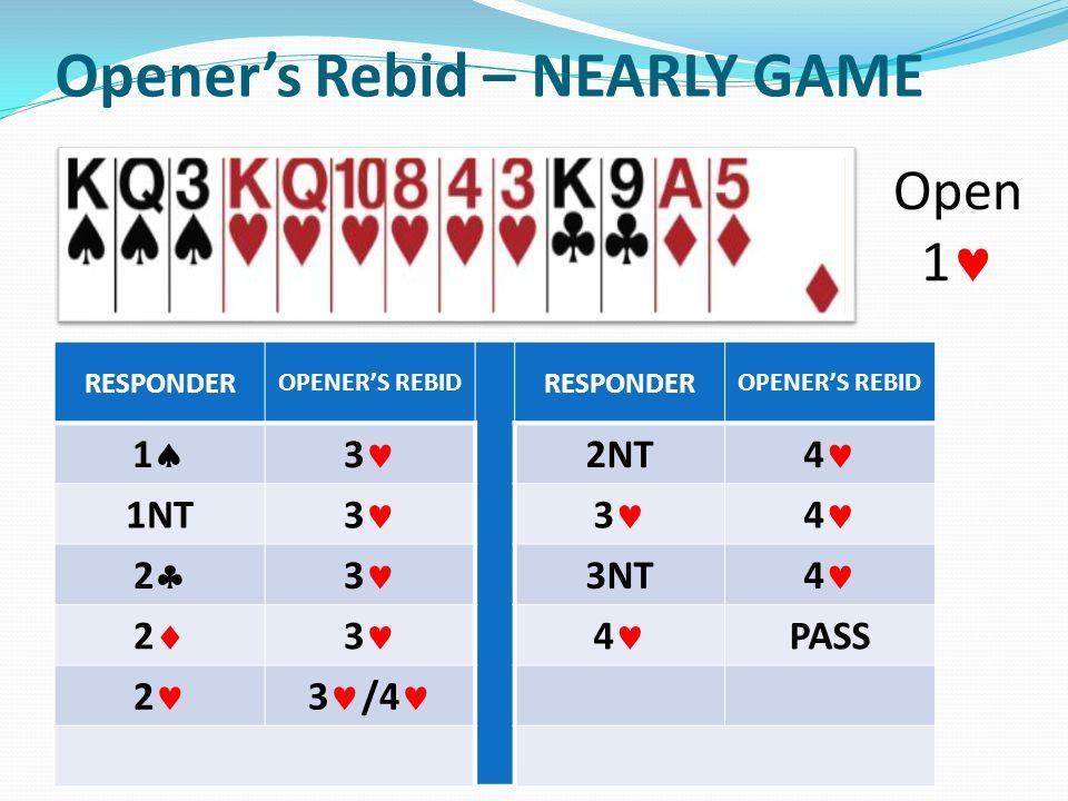 Openers Rebid – NEARLY GAME Open 1 RESPONDER OPENERS REBID RESPONDER OPENERS REBID 1 3 2NT 4 1NT 3 3 4 2 3 3NT 4 2 3 4 PASS 2 3 /4