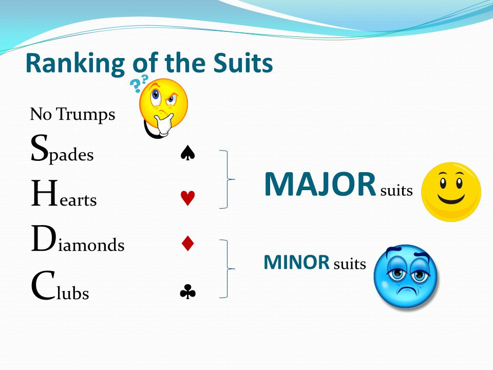 Ranking of the Suits No Trumps S pades H earts D iamonds C lubs MAJOR suits MINOR suits
