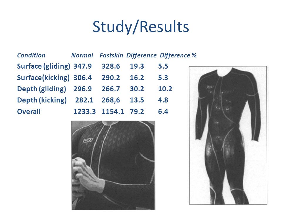 Condition Normal Fastskin Difference Difference % Surface (gliding) Surface(kicking) Depth (gliding) Depth (kicking) , Overall