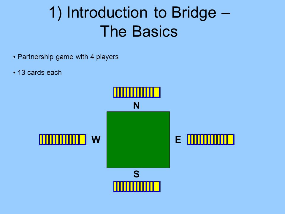 1) Introduction to Bridge – The Basics Partnership game with 4 players N W E S 13 cards each