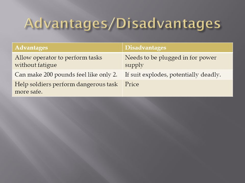 AdvantagesDisadvantages Allow operator to perform tasks without fatigue Needs to be plugged in for power supply Can make 200 pounds feel like only 2.If suit explodes, potentially deadly.