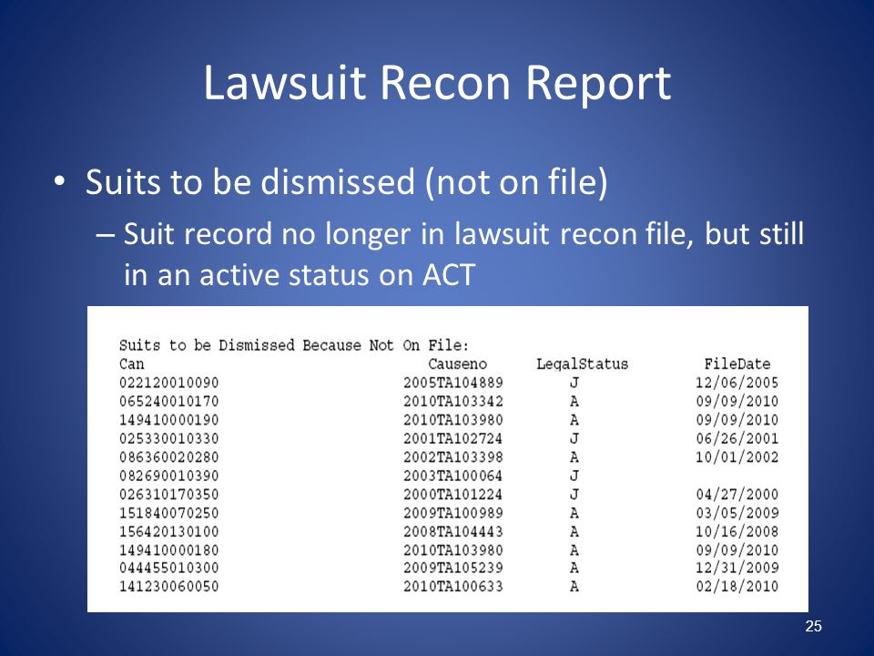 Lawsuit Recon Report Suits to be dismissed (not on file) – Suit record no longer in lawsuit recon file, but still in an active status on ACT 25