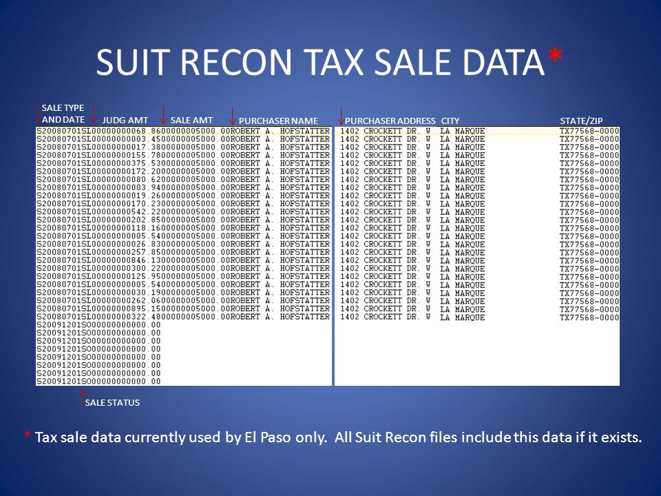 SUIT RECON TAX SALE DATA* SALE TYPE AND DATE SALE STATUS JUDG AMT SALE AMT PURCHASER NAME PURCHASER ADDRESS CITY STATE/ZIP * Tax sale data currently used by El Paso only.