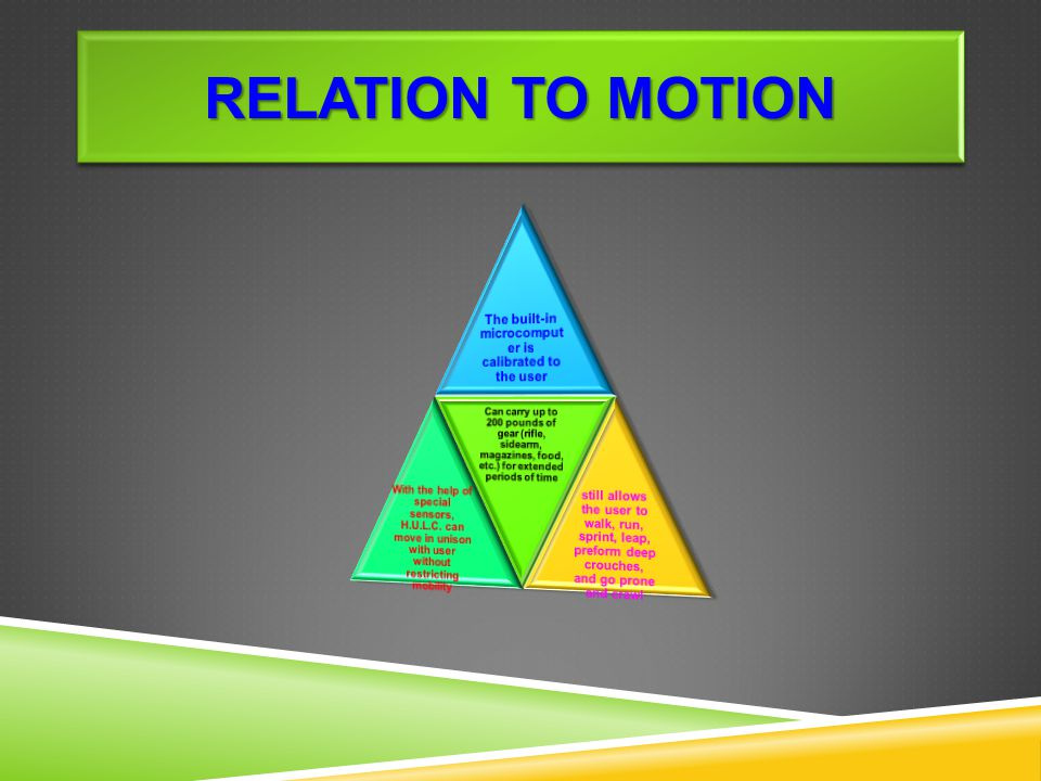 RELATION TO FORCE