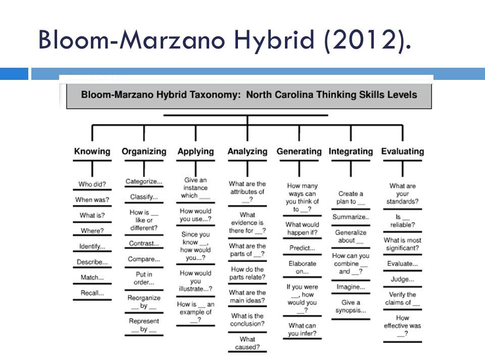 Bloom-Marzano Hybrid (2012).