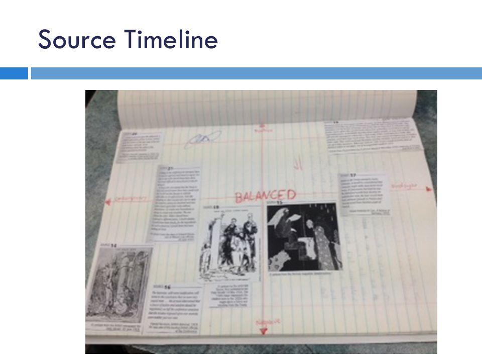 Source Timeline