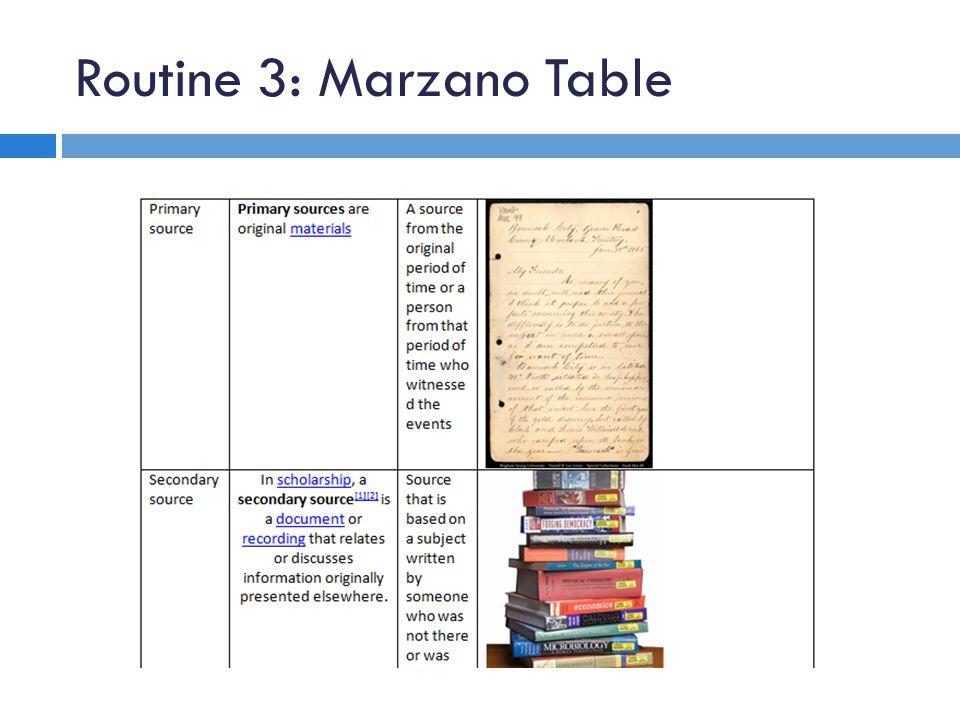 Routine 3: Marzano Table