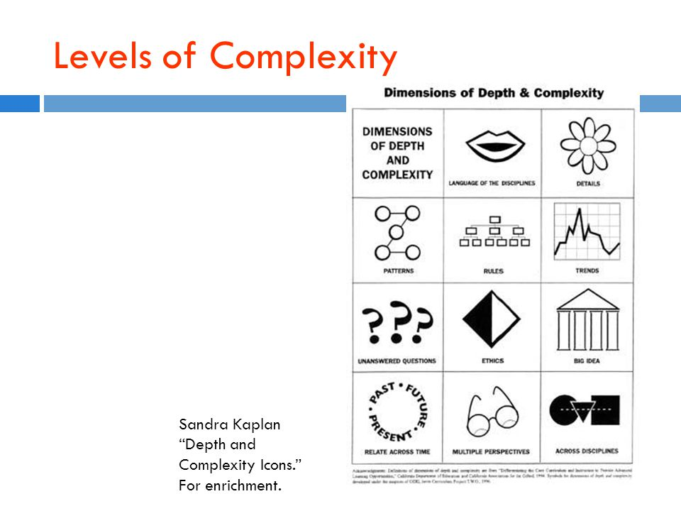 Levels of Complexity Sandra Kaplan Depth and Complexity Icons. For enrichment.