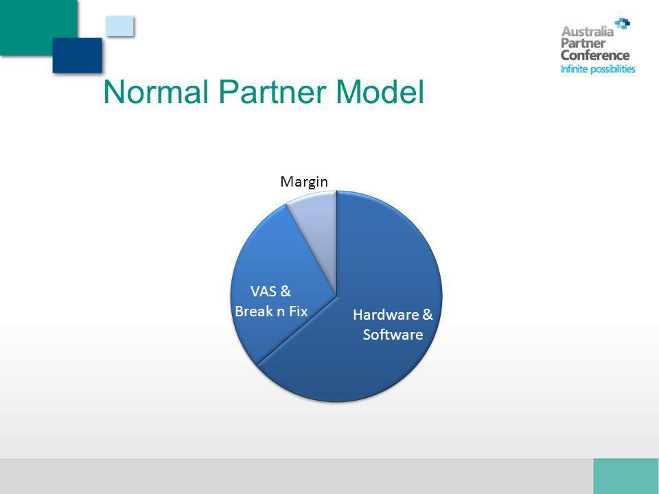 Normal Partner Model