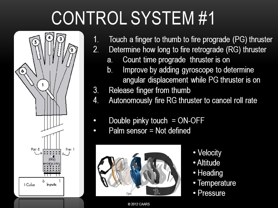 CONTROL SYSTEM #2 1.Engage Left 2.Roll Clockwise 3.Roll Counterclockwise 4.Yaw Left 5.Suit Ejection #1 6.Suit Ejection #2 7.Yaw Right 8.Pitch Down 9.Pitch Up 10.Engage Right 1 2 34 56 7 8 9 10 1, 5,6, and 10 must be engaged to eject suit
