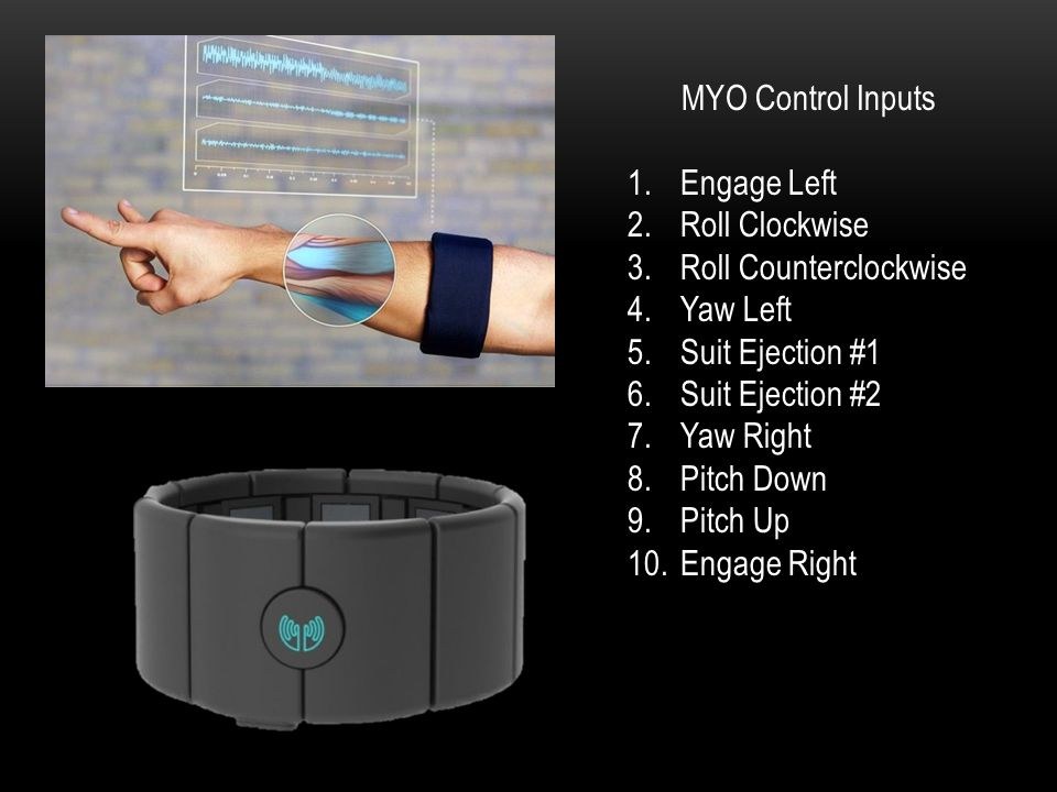 MYO Control Inputs 1.Engage Left 2.Roll Clockwise 3.Roll Counterclockwise 4.Yaw Left 5.Suit Ejection #1 6.Suit Ejection #2 7.Yaw Right 8.Pitch Down 9.Pitch Up 10.Engage Right