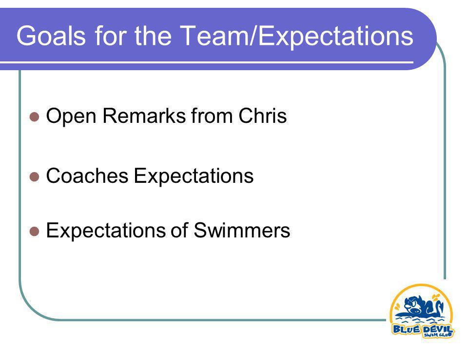 Goals for the Team/Expectations Open Remarks from Chris Coaches Expectations Expectations of Swimmers