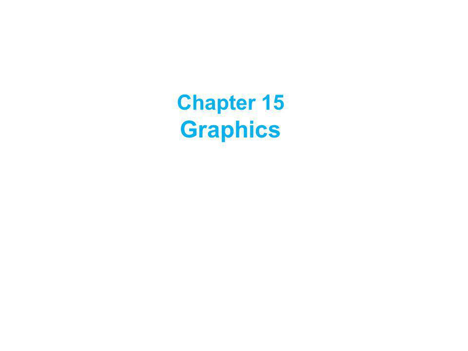 Chapter 15 Graphics