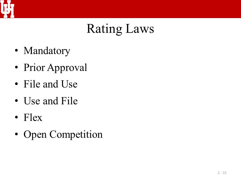 Rating Laws Mandatory Prior Approval File and Use Use and File Flex Open Competition 2 - 31