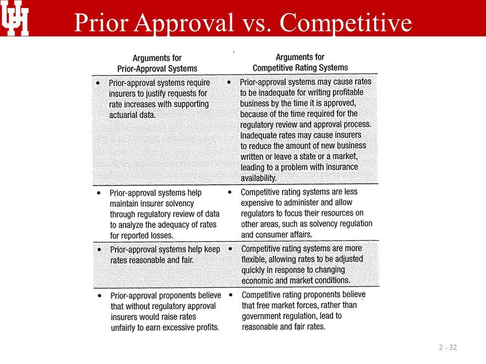 Prior Approval vs. Competitive 2 - 32