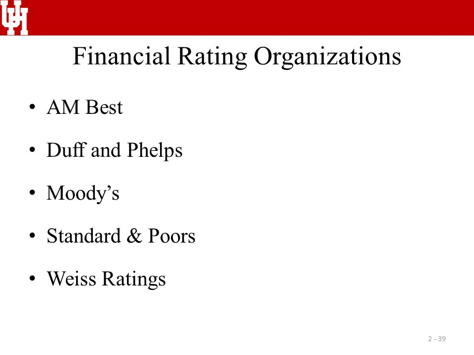Financial Rating Organizations AM Best Duff and Phelps Moodys Standard & Poors Weiss Ratings 2 - 39